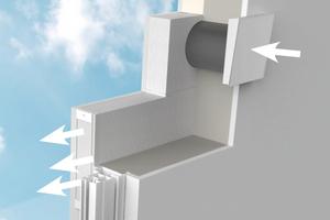 Eine enorme Schalldämpfung von bis zu 59 db ist dank des Kermi x-well D12 Pendellüfters mit Laibungsvariante möglich, wie das Institut für Fenstertechnik Rosenheim bei einer unabhängigen Untersuchung Ende 2016 festgestellt hat