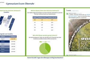 Die Energie-Check-Displays zeigen die Verbräuche der Schulgebäude, ein Ranking der Klassenräume sowie Tweets zur Grünen Hauptstadt Essen