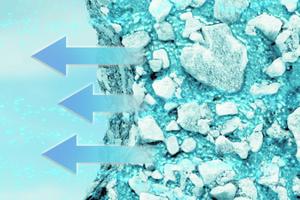 Die Oberfläche ist kurz nach Beregnung und während der Tauphase trocken. Aufgenommenes Wasser wird dampfförmig abgegeben