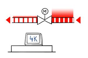 Sinkt die Temperaturdifferenz (hier auf 4 K), reduziert das Ventil den Volumenstrom um <br />bis zu 80 %