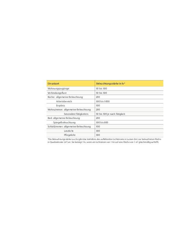 Elektroinstallation für barrierefreies Wohnen - BundesBauBlatt