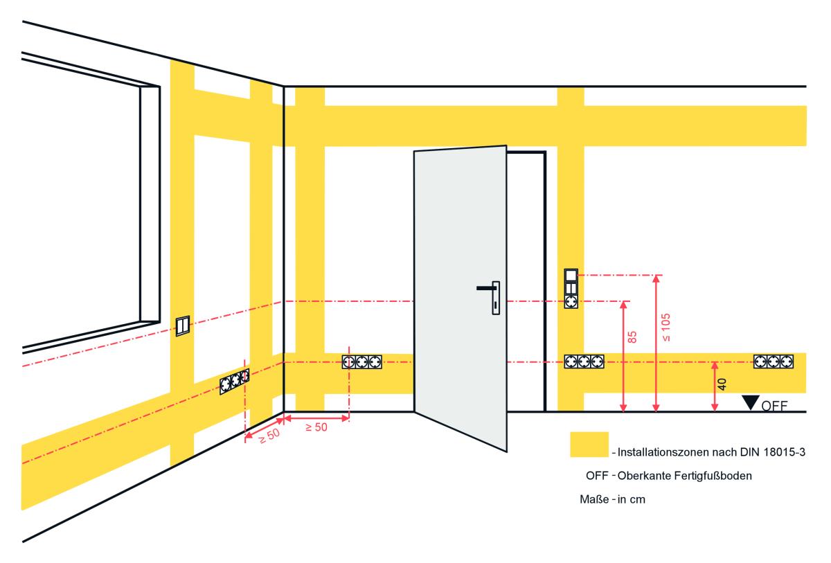 elektroinstallation kuche masse. Black Bedroom Furniture Sets. Home Design Ideas