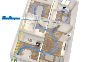 Modulare Lüftung: Das wohnungszentrale freeAir-System von bluMartin kommt ohne Zuluft-Leitungen aus und weist eine Wärmerückgewinnung von über 90 % auf