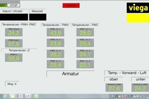Bild 9: Screenshot der PC-Anzeige des Datenloggers vom 14.10.16; 13.59 Uhr