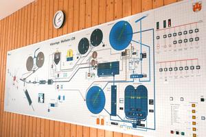 Zahlreiche unterschiedliche Gebäude und Anlagen verwalten die Stadtwerke Weilheim. Das intelligente Schließsystem Winkhaus blueSmart sichert sie zuverlässig