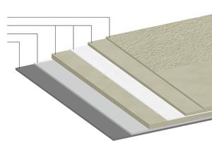 Aufbau des Abdichtungssystems Triflex ProDetail: In zwei Schichten Polymethylmethacrylatharz wird ein flexibles Spezialvlies aus Polyester eingebracht