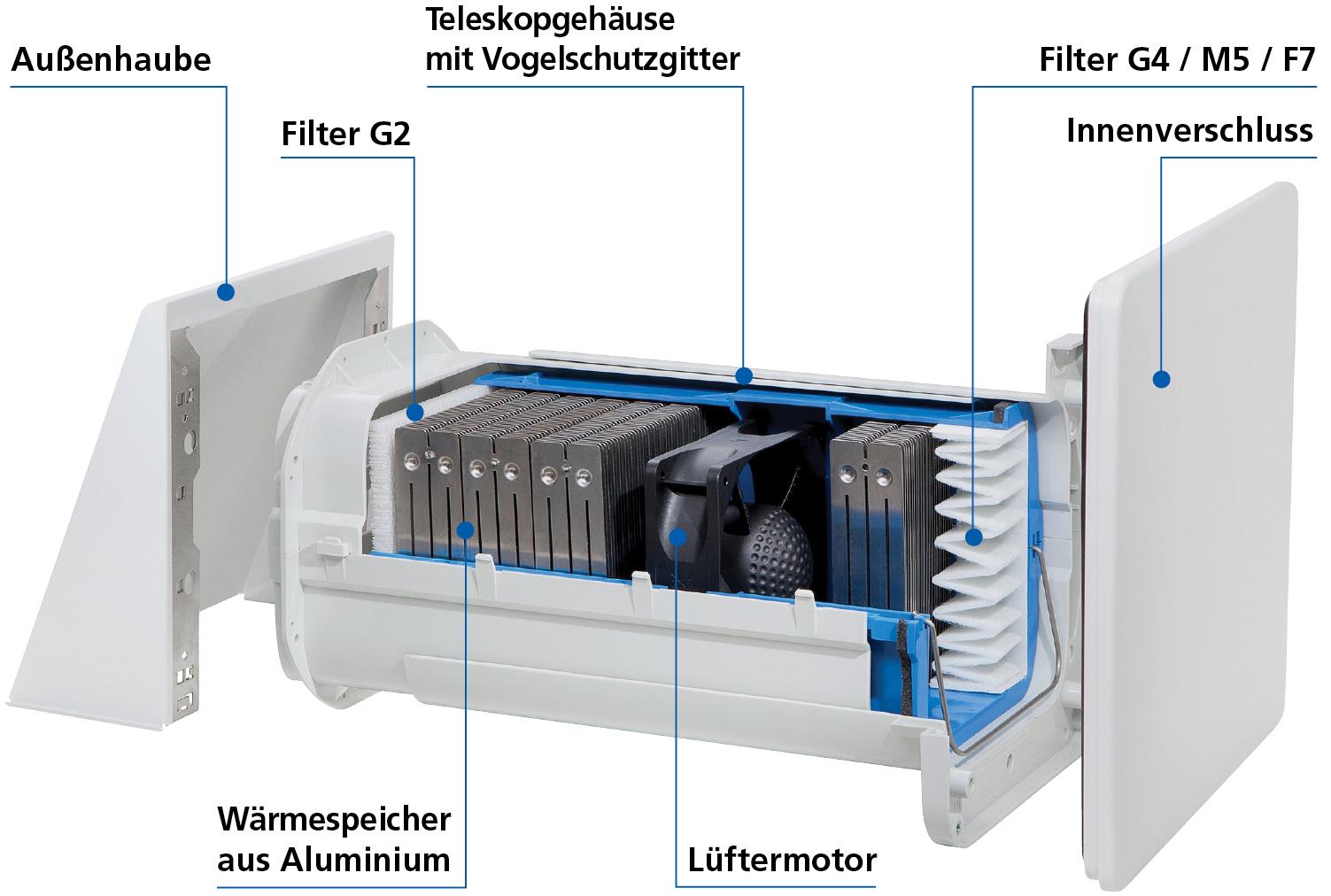 Frische Luft gegen feuchte Wände und Schimmel - BundesBauBlatt