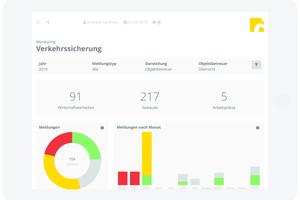 Der Monitor stellt alle Meldungen, die im SAP-System hinterlegt sind, übersichtlich dar