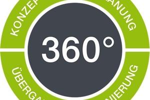 Im 360°-Modell wird von der Konzeption über Planung und Sanierung bis hin zur Übergabe alles aus einer Hand angeboten