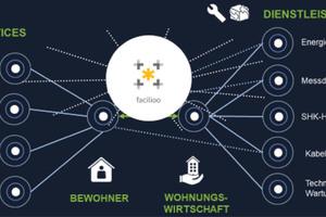 Eine gemeinsame Plattform für eine bessere Zukunft