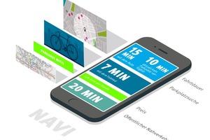 Kurze Wege zu den Angeboten des täglichen Bedarfs sowie im Quartier verkehrende E-Busse werden mit dem App-basierten Parkraummanagement kombiniert