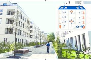 Intelligente Gebäudevernetzung: Kalo verknüpft Smart Metering und Submetering über das Smart Meter Gateway<br />