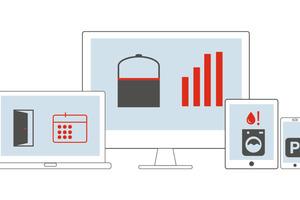 Zugang zum digitalen Ökosystem bekommen Verwalter und Vermieter über die digitale Plattform B.One Living. Diese ist einfach über den Browser auf verschiedenen Endgeräten zugänglich<br />