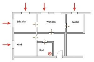 Häufig in der Wohnungswirtschaft: Das kombinierte Lüftungssystem - der Badventilator sorgt für die Abluft und arimeo für die Zuluft