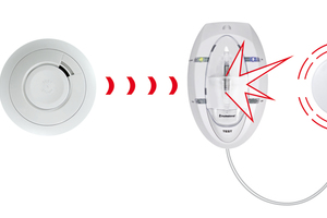 Funkvernetzte Rauchwarnmeldersysteme für Hörgeschädigte mit Blitzleuchte und Vibrations-alarm ermöglichen eine Gefahrenwarnung nach dem Zwei-Sinne-Prinzip