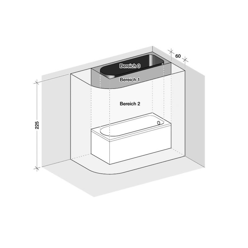 Bereits Bei Der Badplanung Geschützte Bereiche Beachten: Nach DIN VDE  0100 701 Rund Um