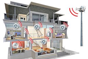 Integration des Funk-Rauchwarnmelders in das Minol-Funksystem