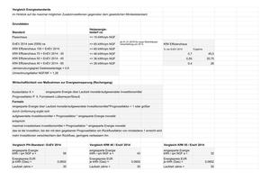 Abb. 2: Ausschnitt Rechenblatt maximale Investition