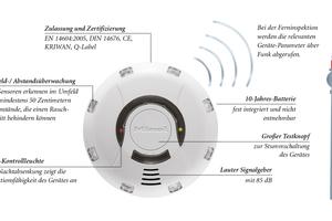 Funktionsweise und Vorteile des Funk-Rauchwarnmelders Minoprotect 3 radio