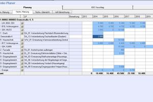 Das Planungsmodul von IGIS 5 unterstützt die GWH bei der Investitionsplanung. Es ermöglichtz. B. den Technikern, Einzelmaßnahmen per Drag and Drop in einem zeitlich und wirtschaftlichsinnvollen Zusammenhang zu verschieben