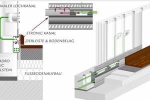 Systemaufbau KS-Quadro Etronic