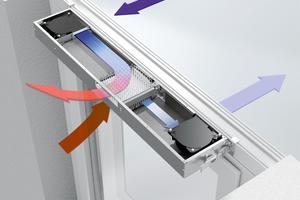 Das fensterintegrierte Lüftungsgerät VentoTherm mit Wärmerückgewinnung bietet ausreichenden Luftwechsel, so dass auf das Öffnen des Fensters verzichtet werden kann