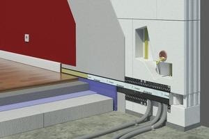 Bei dem System bildet eine demontierbare Abdeckplatte, auf der später die Fußleiste oder die Auslegeware befestigt wird, den raumseitigen Abschluss des Wandkanals