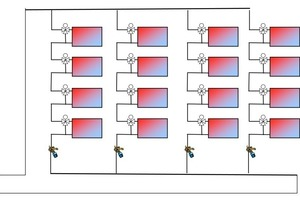 Nur mit angepasster Vor- und Rücklauftemperatur wird eine generelle Überheizung des Gebäudes vermieden. Das Beheizen einzelner Räume ausschließlich durch die Wärmeabgabe der Rohre ist nun nicht mehr möglich