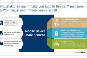 Moderne Unternehmenssoftware ist für den mobilen Einsatz ausgelegt. Die damit verbundenen Gefahrenpotenziale gilt es zu erkennen und entsprechende Sicherheitsmaßnahmen zu treffen