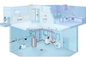 Trinkwasserinstallation heute<br />