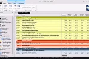 Die BNB-Bewertungstabelle im eBNB