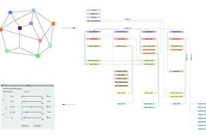 Plug-In-Werkzeug: Prinzip, Parameter, Bedienmaske<br />