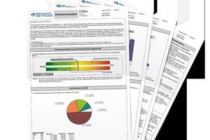 Ergänzende Informationen zur Heizkostenabrechnung als Zusatz-Service für den Nutzer
