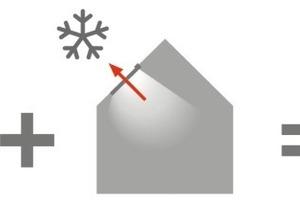 g-Wert + U<sub>w</sub>-Wert = Energiebilanz eines Fensters<br />