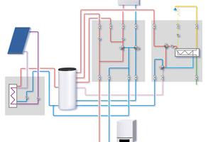 Energiezentralen bestehen aus den drei Baugruppen Solar-, Trinkwasser- und Heizungsmodul sowie einem oder mehreren Pufferspeichern