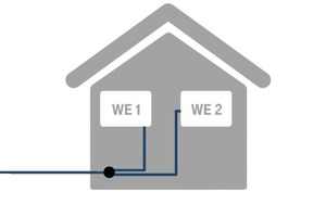 Fiber-to-the-Home (FTTH)