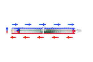 Wesentliches Funktionsmerkmal der X2-Technologie ist die serielle Durchströmung, bei der zunächst die vordere Platte erwärmt wird