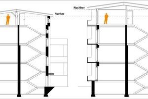 Für den existierenden, hohen Dachspeicher wählten die Planer einen Dachgeschossneubau in Holz