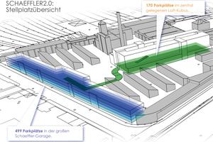 Visualisierung der unter- und überirdischen Stellplätze des Schaeffler-Quartiers