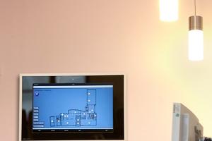 Auf dem Gira Control 19 Client im Erdgeschoss können im Grundriss alle Leuchten bedient werden, ebenso ist ersichtlich, wo noch Fenster offen stehen