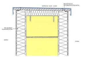 """Bild 7: Auszug aus der Richtlinie """"Metallanschlüsse an Putz und Wärmedämm-Verbundsysteme"""", Ausgabe 2003<br />Herausgeber: Fachverband Ausbau und Fassade, Baden-Württemberg"""
