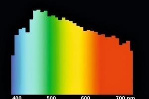"""Das Lichtspektrum zeigt, was wir instinktiv wissen: Tageslicht ist ein """"ganz besonderer Stoff"""""""