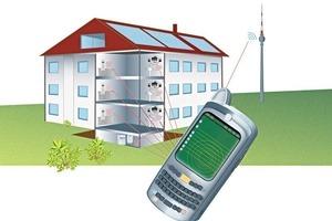 Das Funksystem radio<sup>3</sup> von Minol ist in zwei Varianten verfügbar: mit Walk-by-Ablesung ...