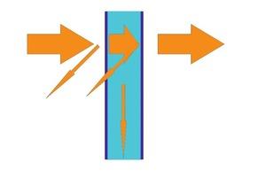Erhöhung des Lichttransmissionsgrades von Glasscheiben<br />