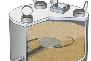Pelletbehälter mit runden Befüllöffnungen und rechteckiger Einstiegöffnung, Austragsystem mit Spannfeder und Förderschnecke am Speicherboden<br />