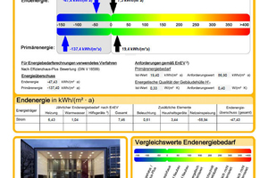 Energieausweis am Beispiel des BMUB-Haus im Effizienzhaus Plus-Standard in Berlin