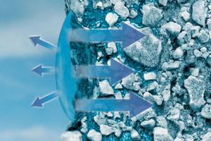 Das Wirkprinzip: Wassertropfen werden gedehnt, so dass sich die Verdunstungsfläche vergrößert. Überschüssige Feuchtigkeit wird vorübergehend in die Putzkapillare aufgenommen